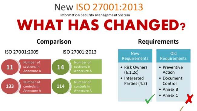 Pelajari Penerapan ISO 27001:2013, PJB Kunjungi Dinkominfo Surabaya