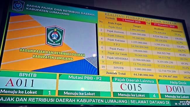 BPRD Lumajang Catat, 2018 Pajak Pasir Rp 9 M dari Target Rp 13,5 M